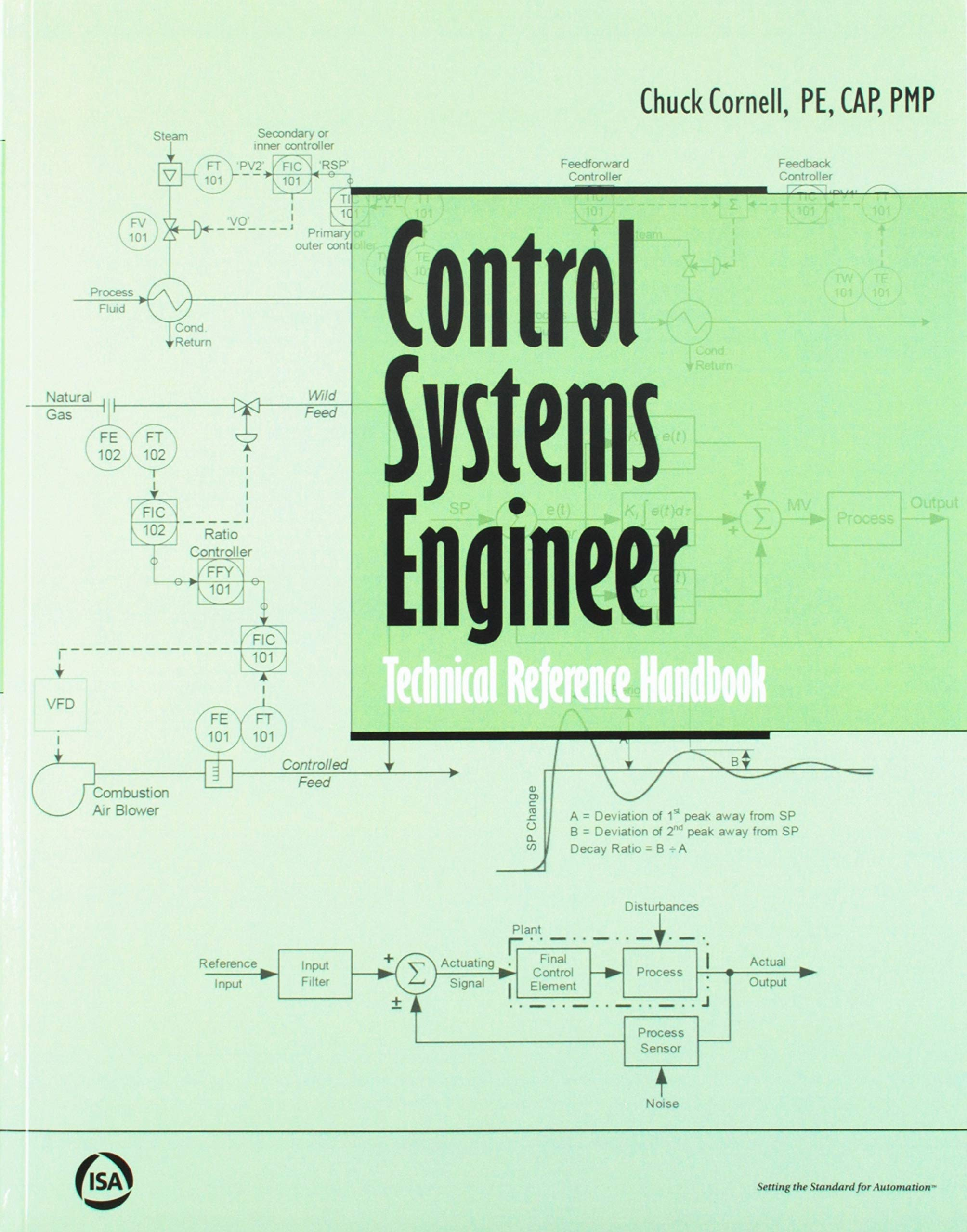 PE Control Systems